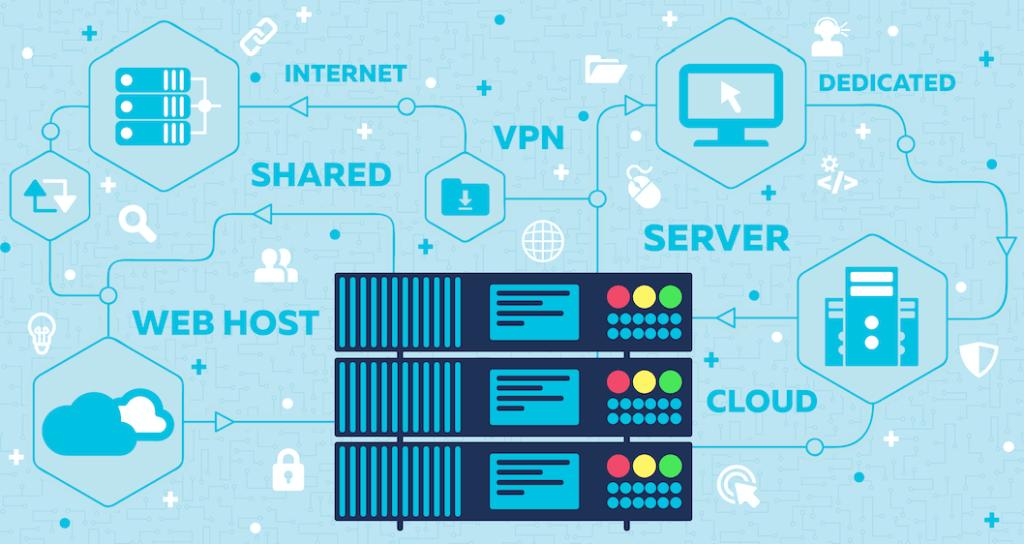 Vælg den rigtige hosting løsning til din hjemmeside